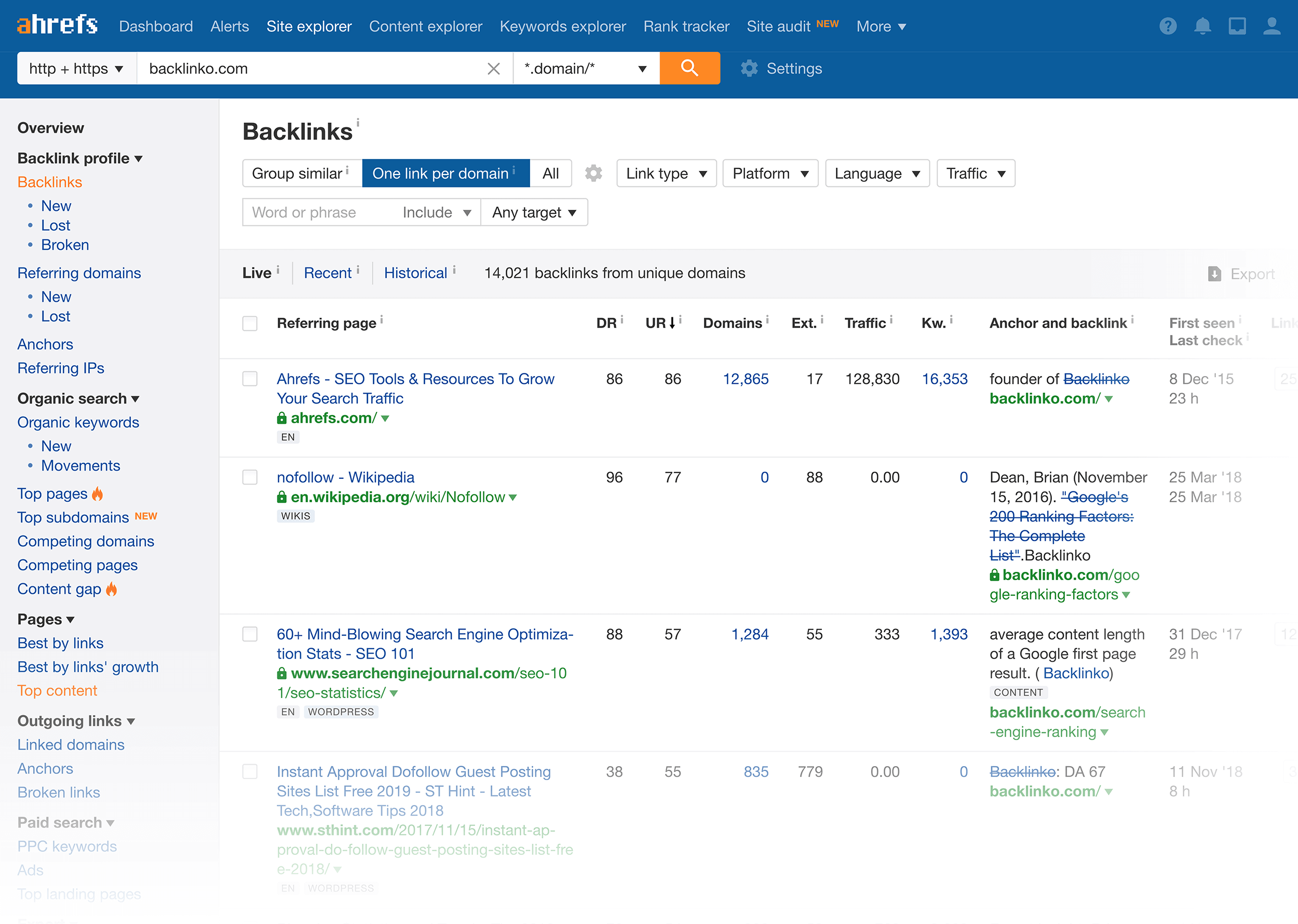 ahrefs_ecommerce_marketing_tools_adnabu