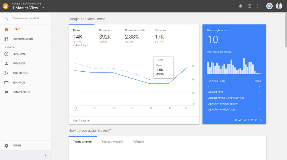 google_analytics_ecommerce_marketing_tools_adnabu